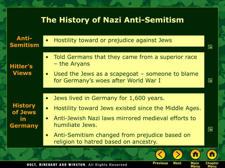 The History of Nazi Anti-Semitism