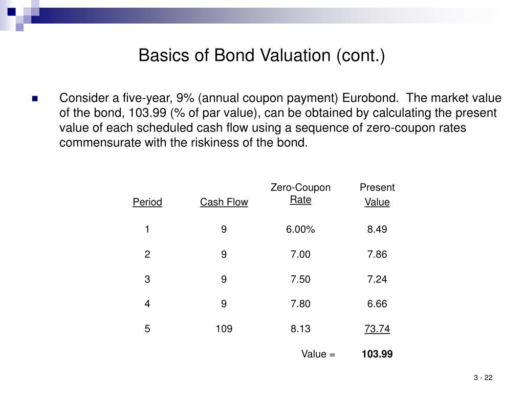 Basics of Bond Valuation (cont.)