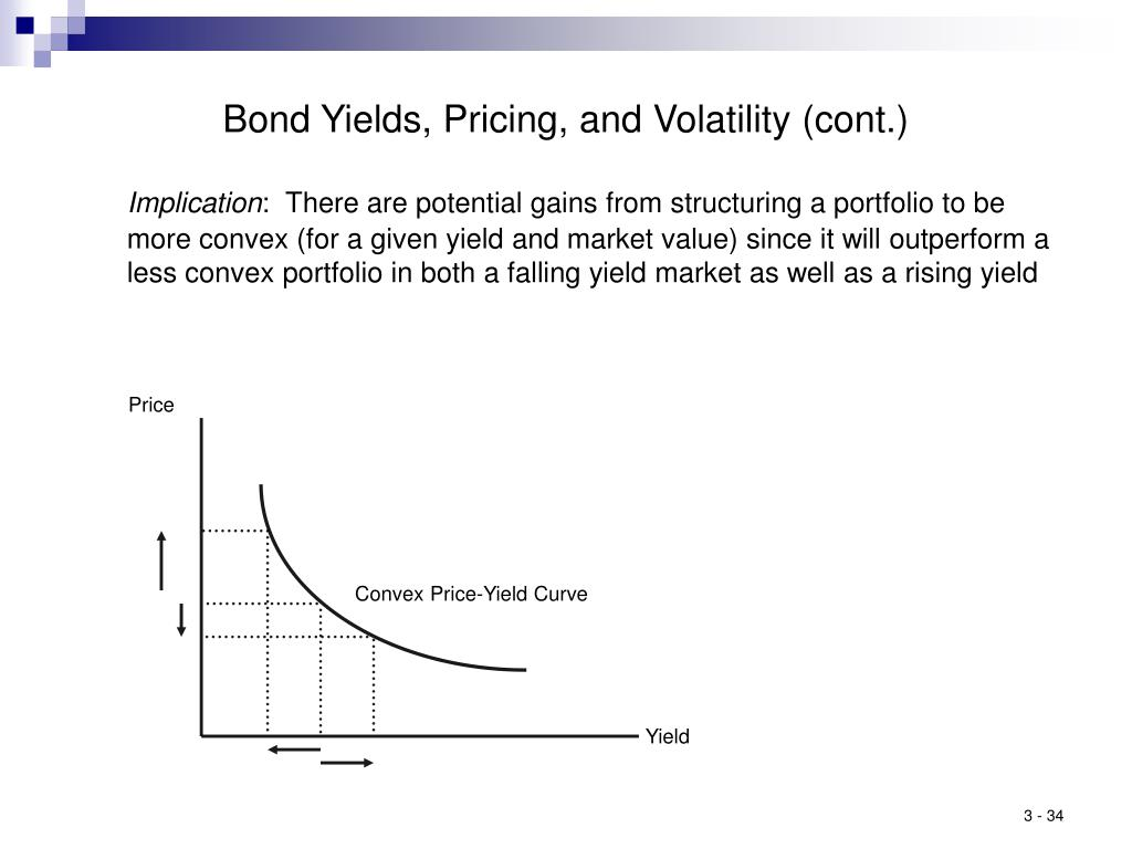 Bond Yields, Pricing, and Volatility (cont.)