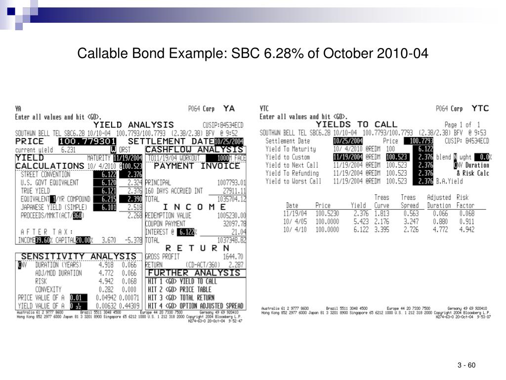 Callable Bond Example: SBC 6.28% of October 2010-04