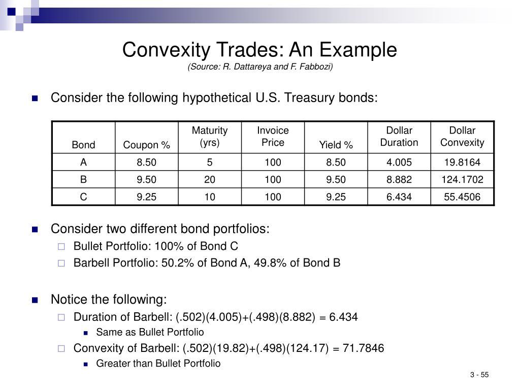 Convexity Trades: An Example