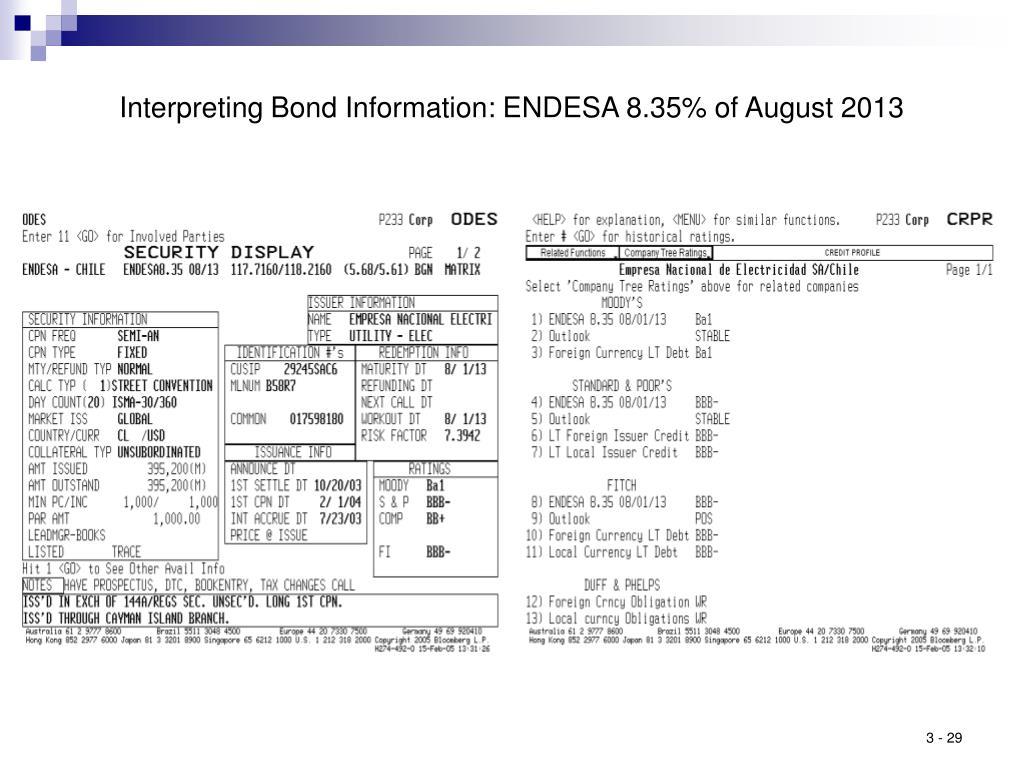 Interpreting Bond Information: ENDESA 8.35% of August 2013