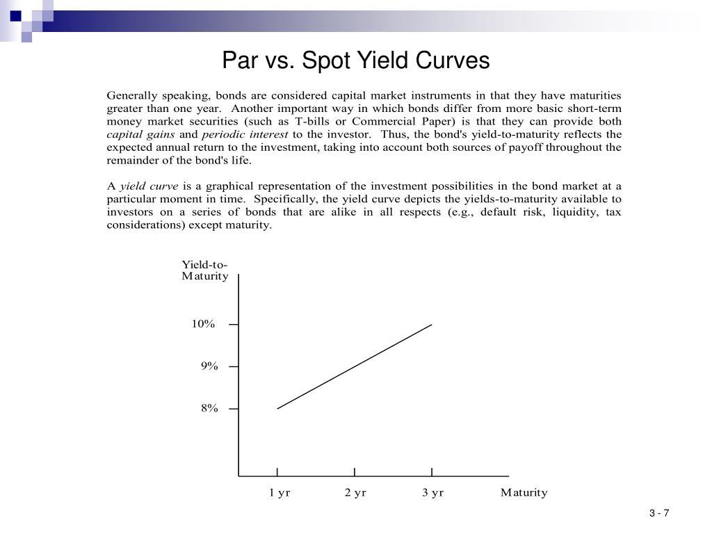 Par vs. Spot Yield Curves