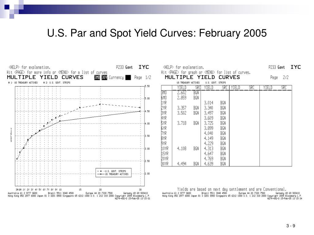 U.S. Par and Spot Yield Curves: February 2005