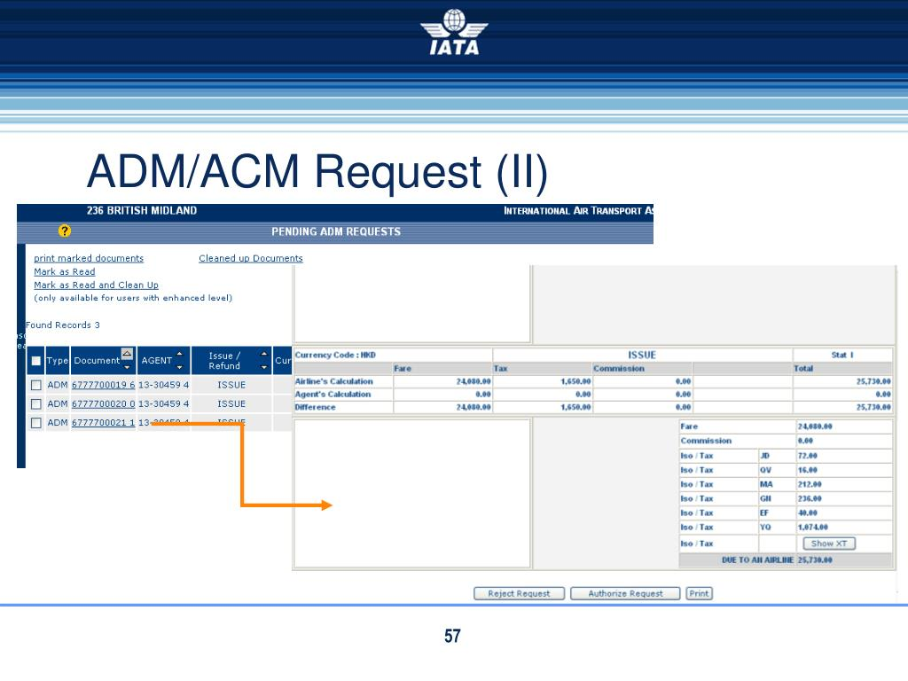 ADM/ACM Request (II)