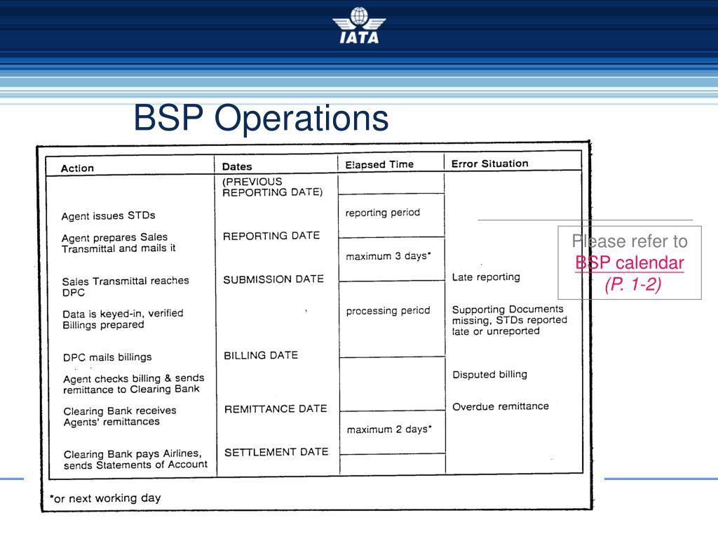 BSP Operations