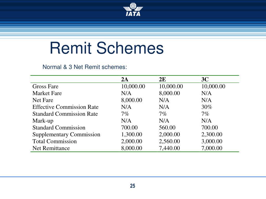 Remit Schemes