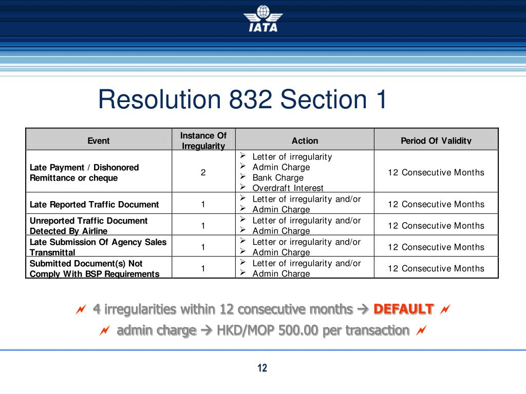Resolution 832 Section 1