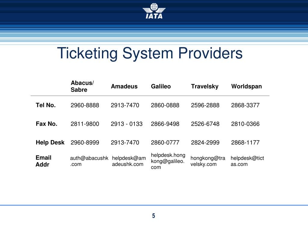 Ticketing System Providers