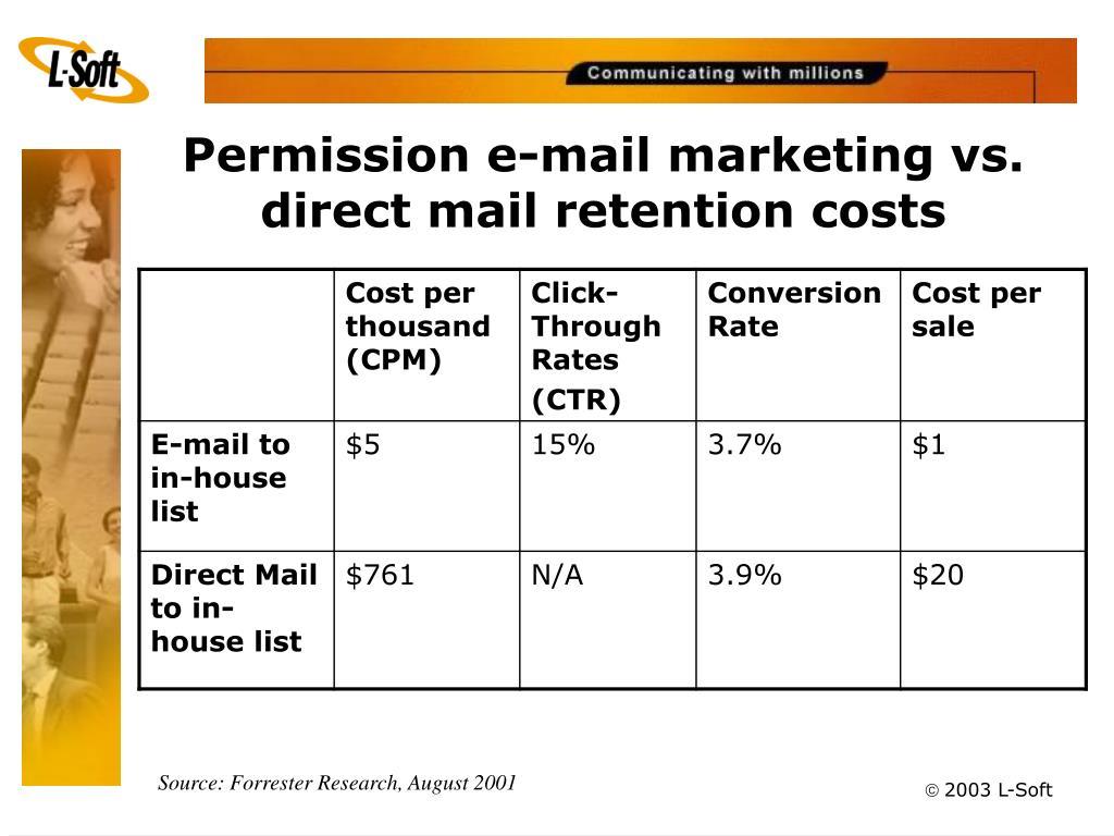 Permission e-mail marketing vs. direct mail retention costs