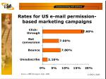 rates for us e mail permission based marketing campaigns