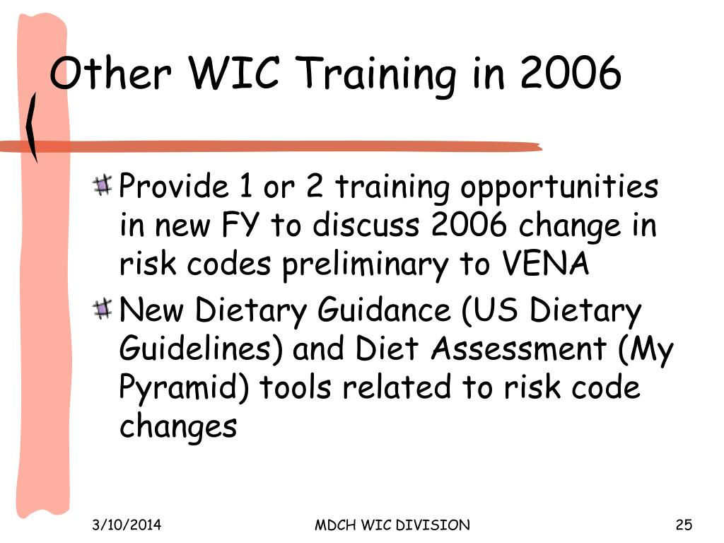Other WIC Training in 2006