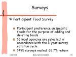 surveys79