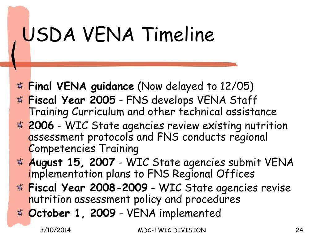 USDA VENA Timeline
