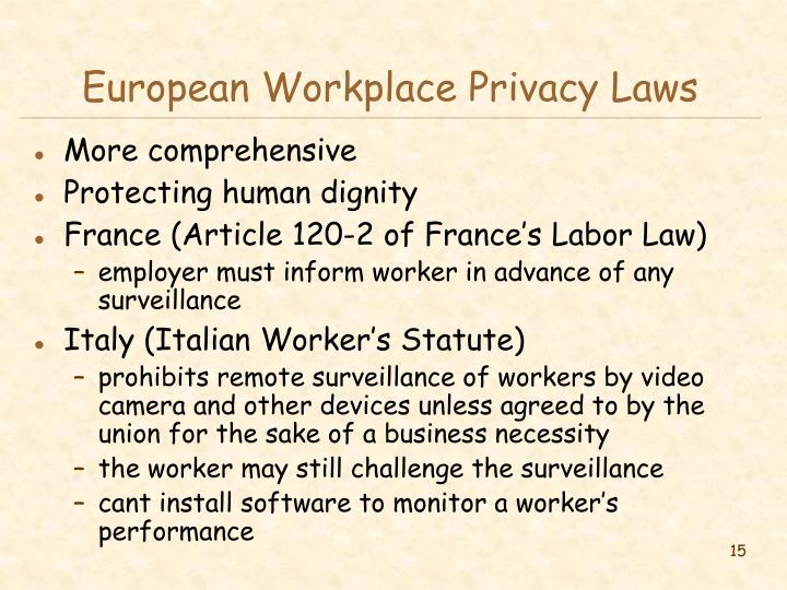 European Workplace Privacy Laws