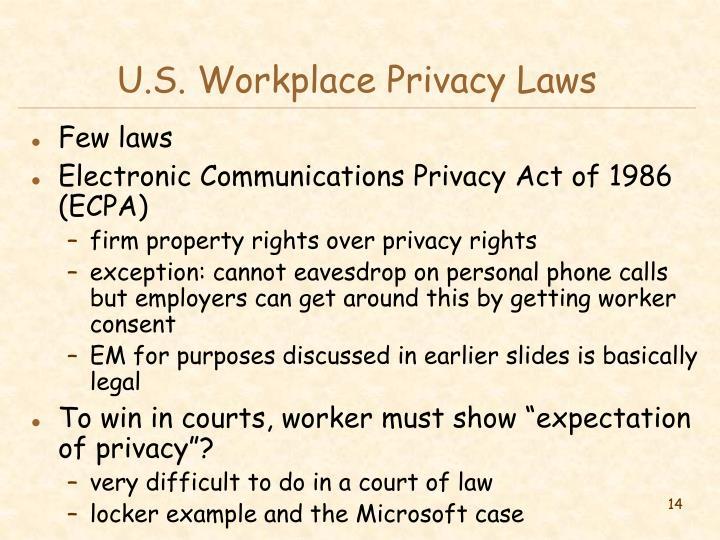 U.S. Workplace Privacy Laws