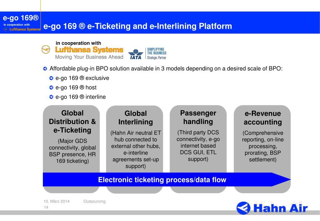 e-go 169 ® e-Ticketing and e-Interlining Platform