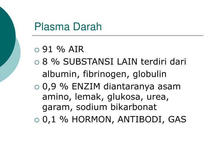 Plasma Darah