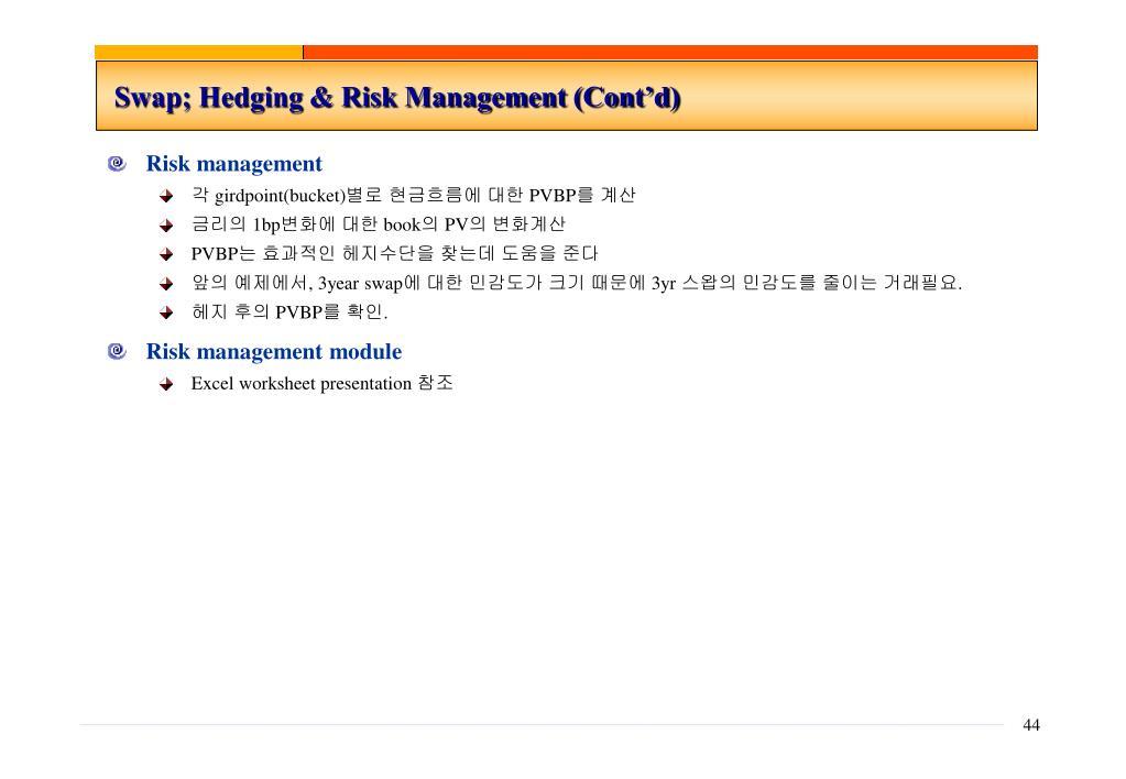 Swap; Hedging & Risk Management (Cont'd)