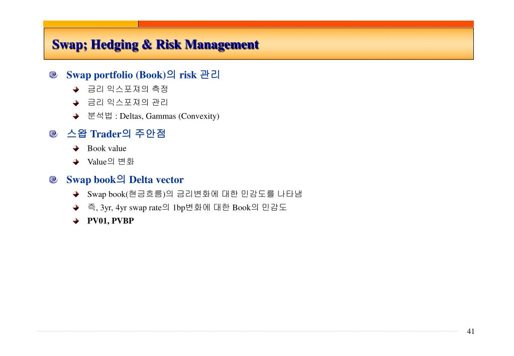Swap; Hedging & Risk Management