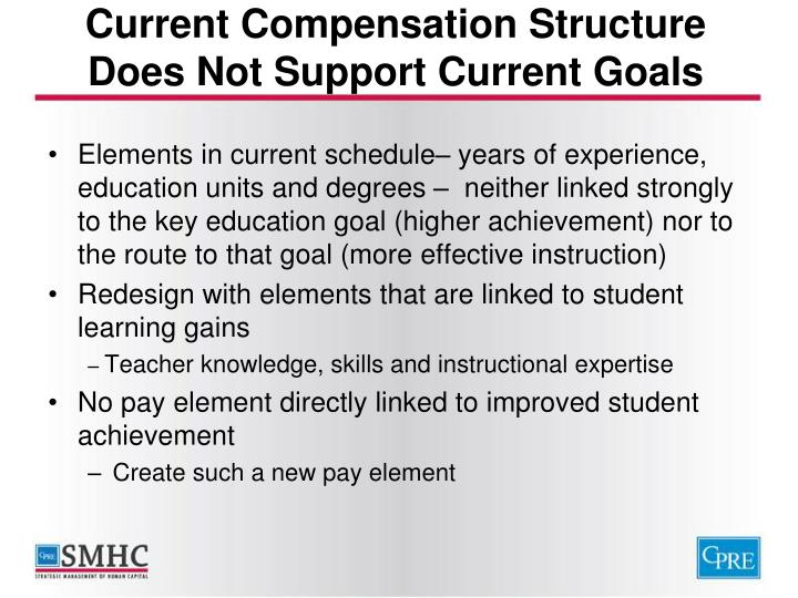 Current Compensation Structure Does Not Support Current Goals