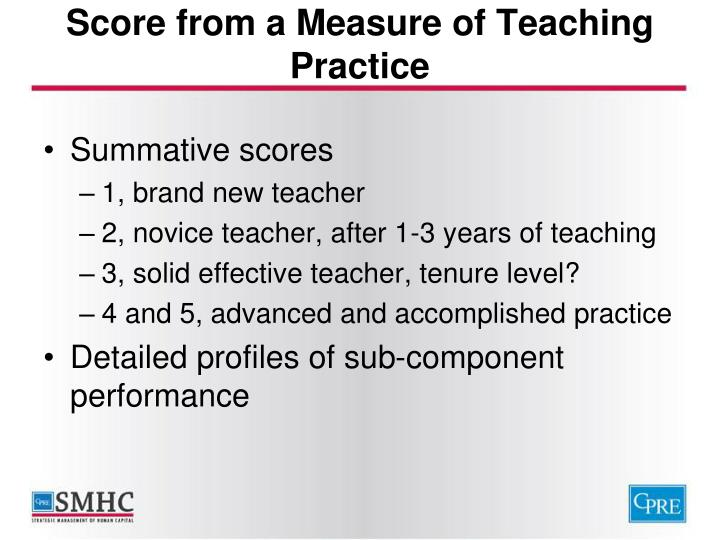 Score from a Measure of Teaching Practice
