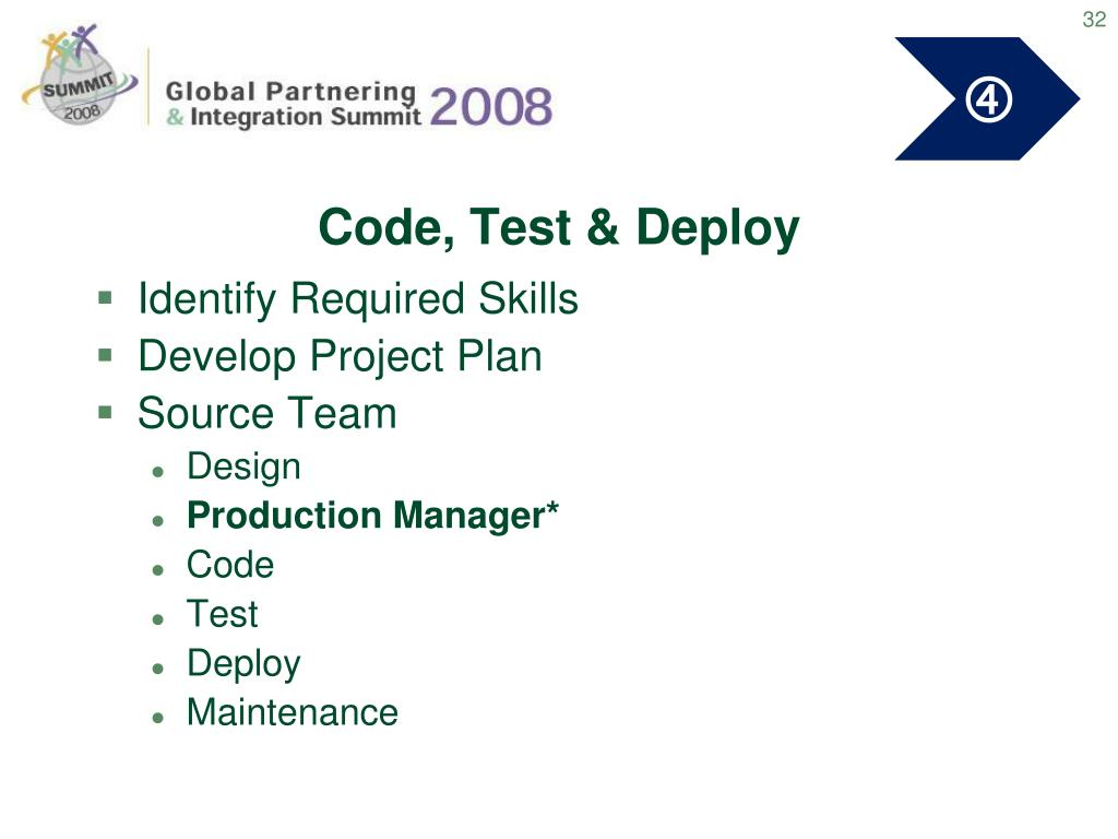 Code, Test & Deploy