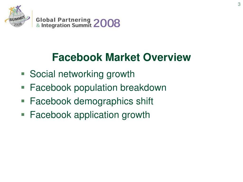Facebook Market Overview