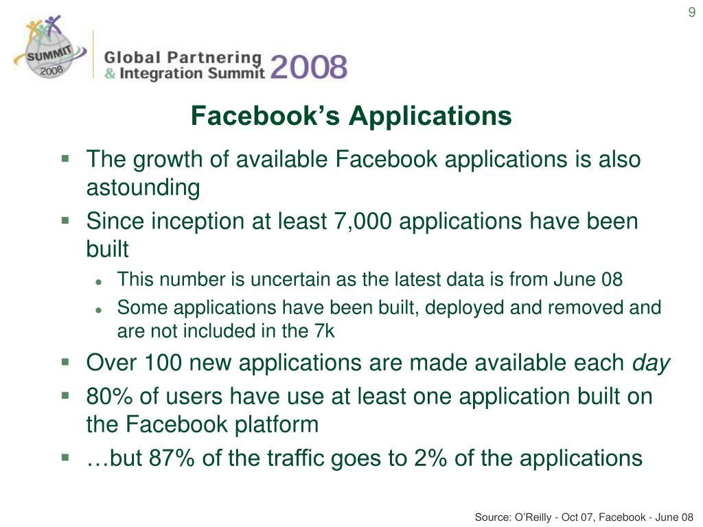 Facebook's Applications