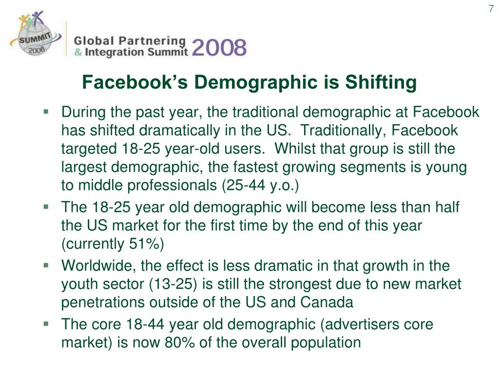 Facebook's Demographic is Shifting
