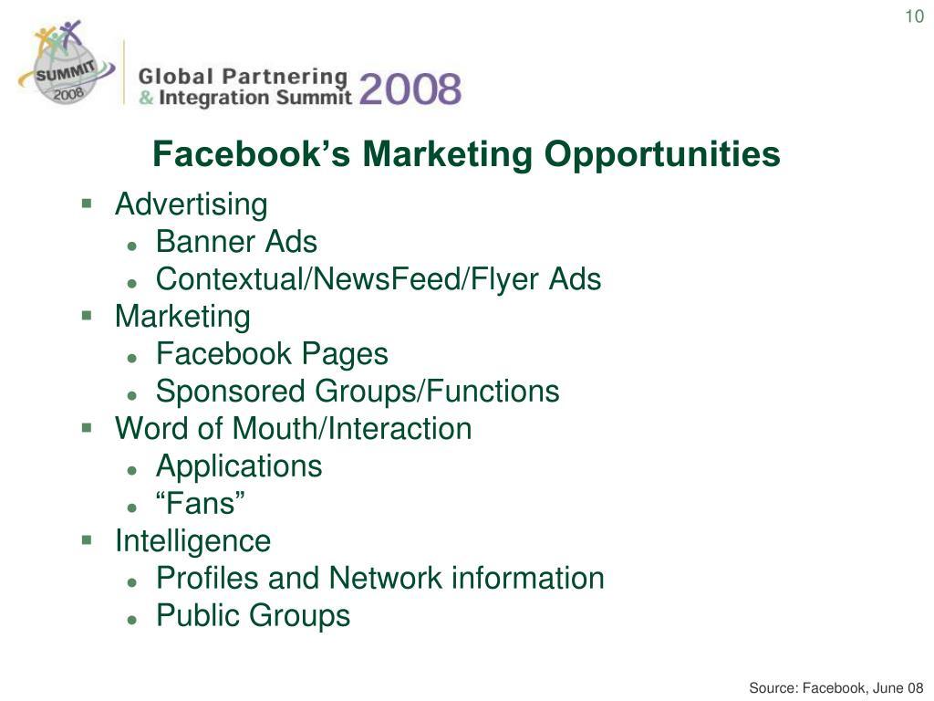 Facebook's Marketing Opportunities