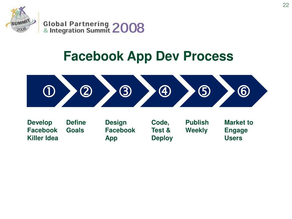 Facebook App Dev Process