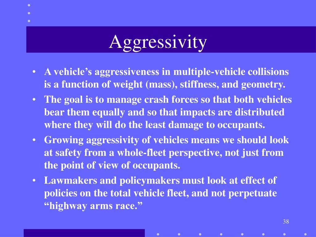 Aggressivity