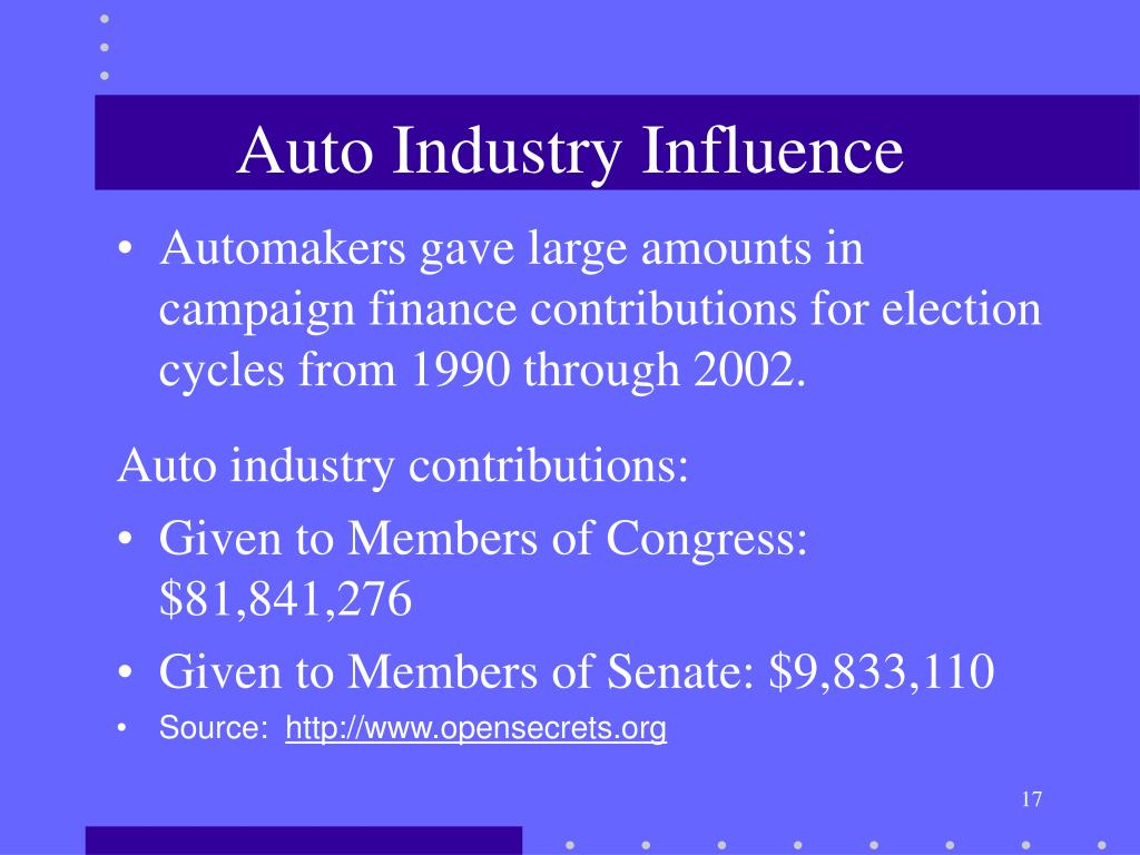 Auto Industry Influence