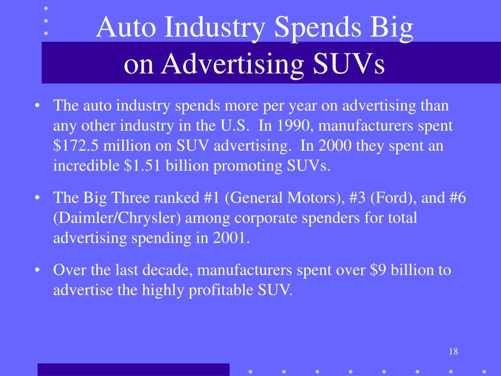 Auto Industry Spends Big