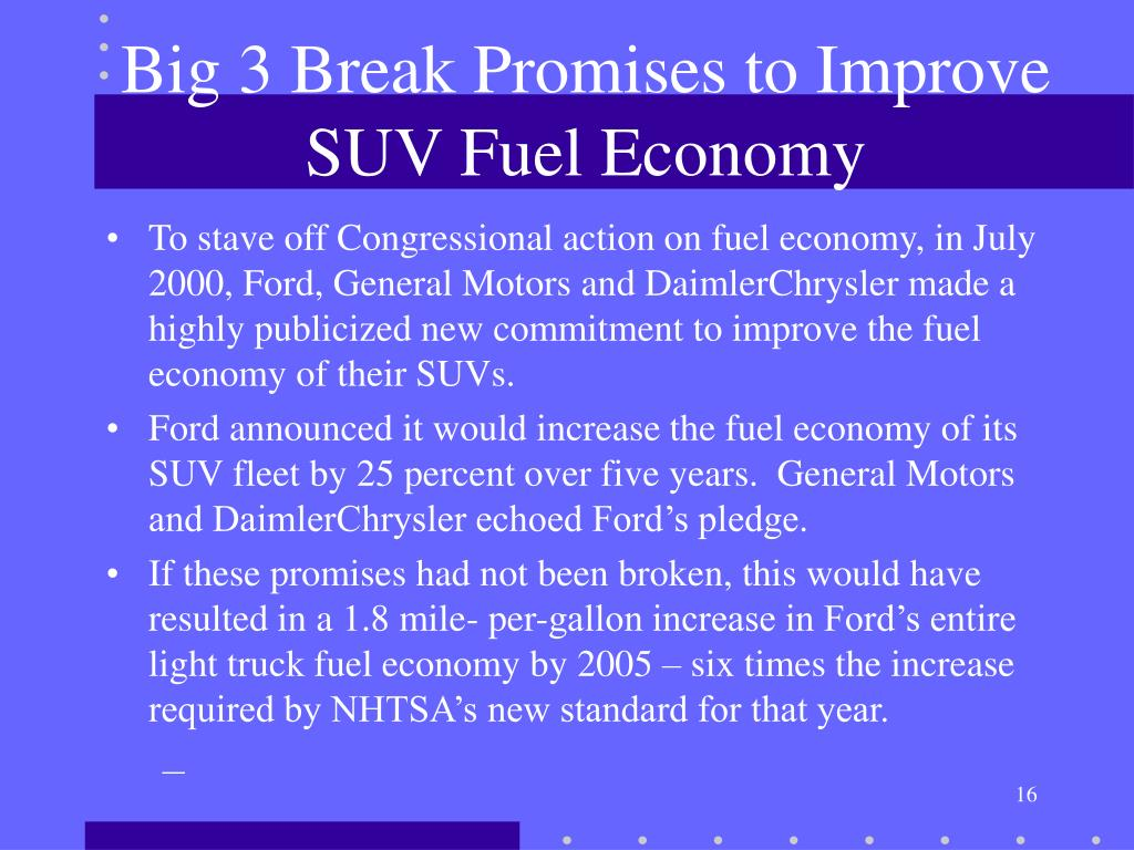 Big 3 Break Promises to Improve SUV Fuel Economy