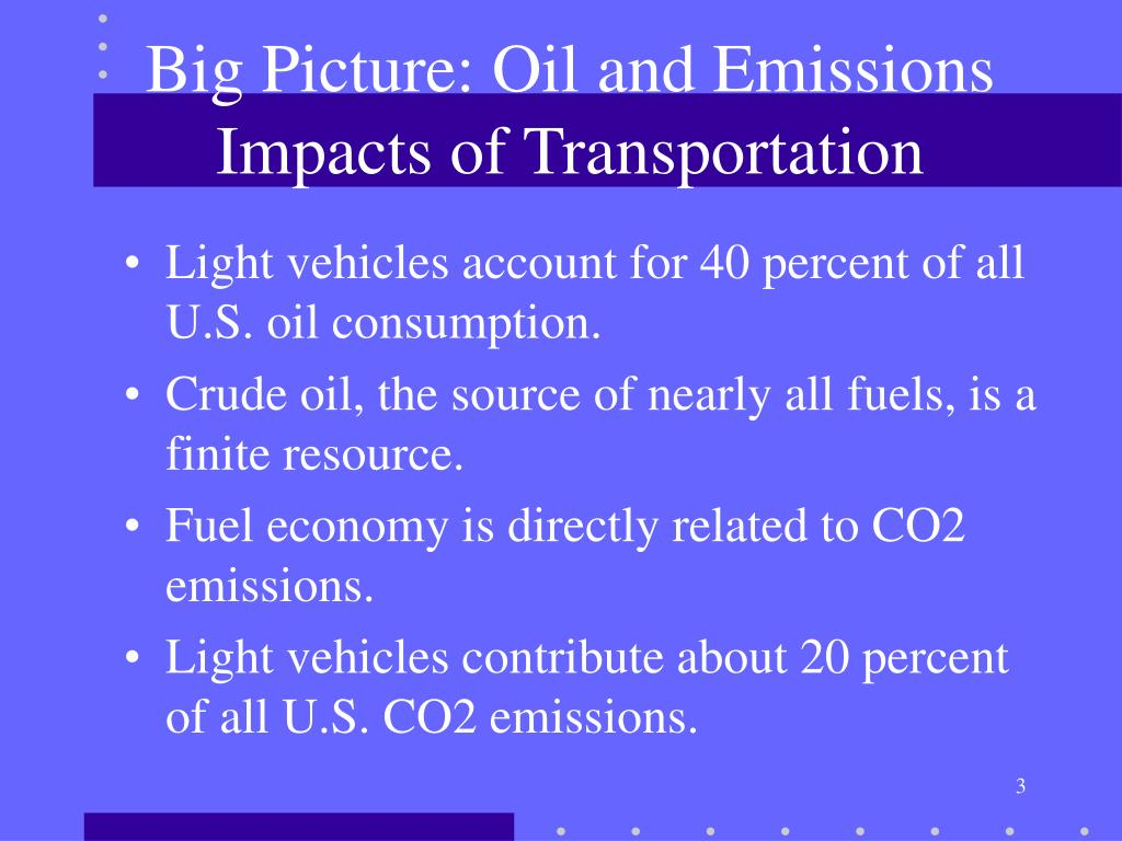 Big Picture: Oil and Emissions Impacts of Transportation