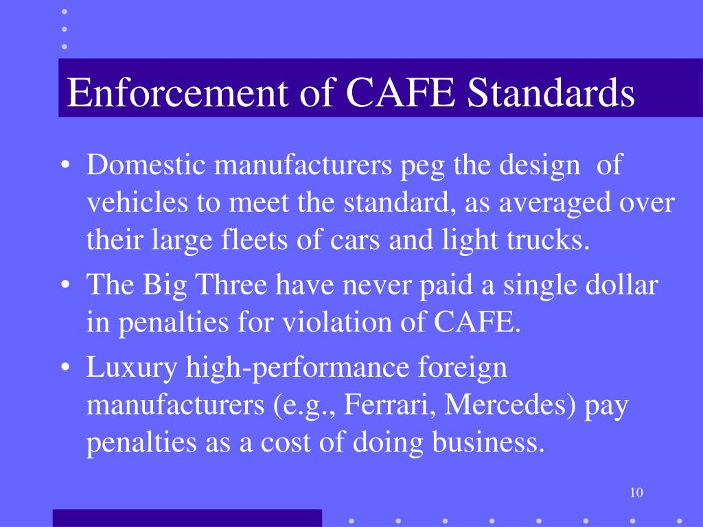 Enforcement of CAFE Standards