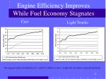 engine efficiency improves while fuel economy stagnates