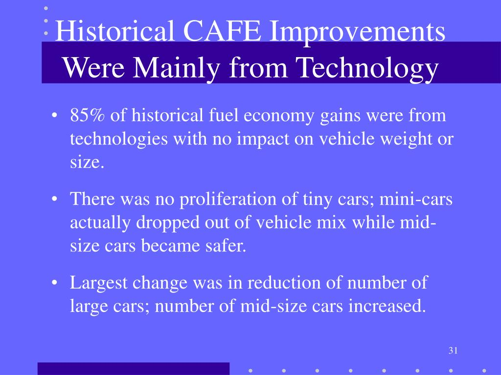 Historical CAFE Improvements