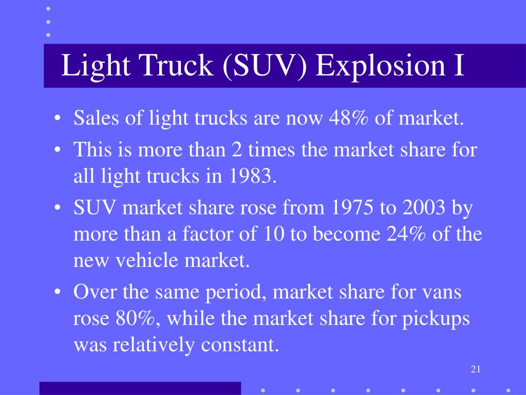 Light Truck (SUV) Explosion I