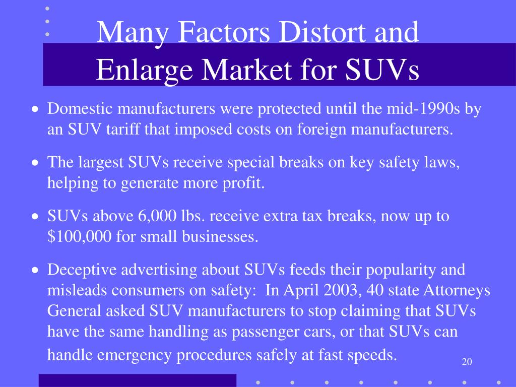Many Factors Distort and Enlarge Market for SUVs