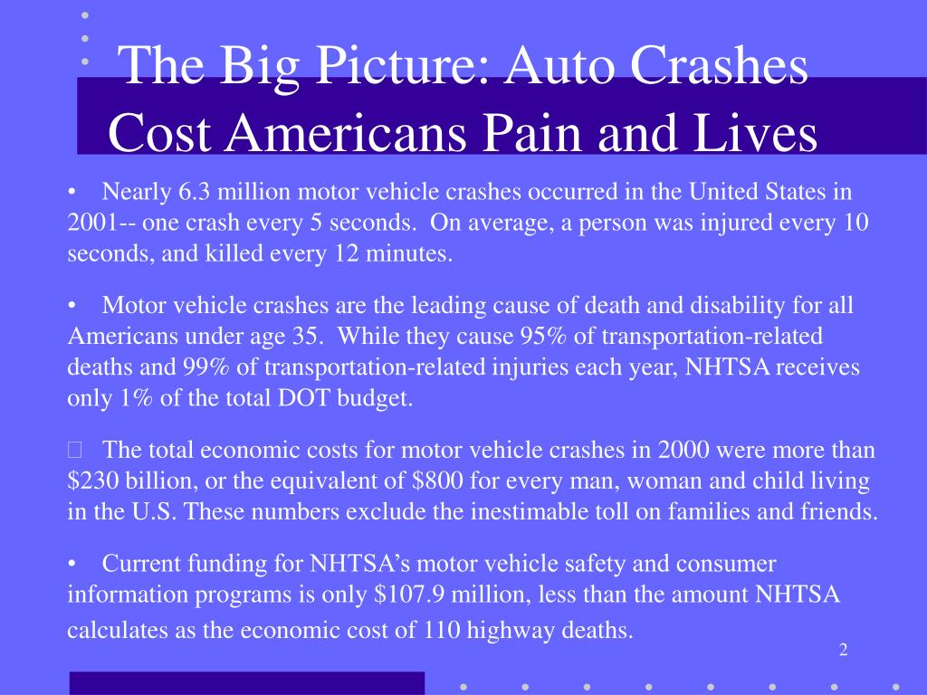 The Big Picture: Auto Crashes Cost Americans Pain and Lives