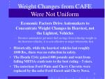 weight changes from cafe were not uniform