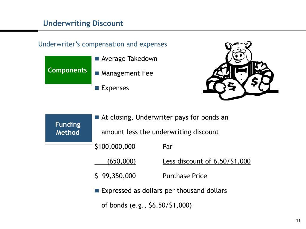 Underwriting Discount