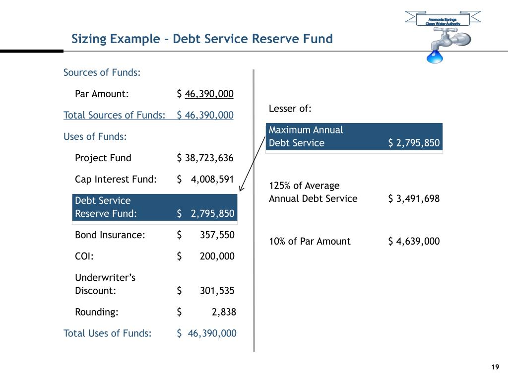 Sizing Example – Debt Service Reserve Fund