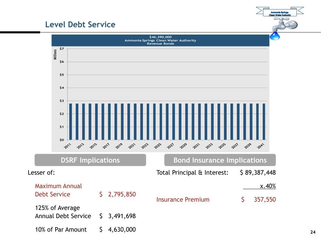 Level Debt Service