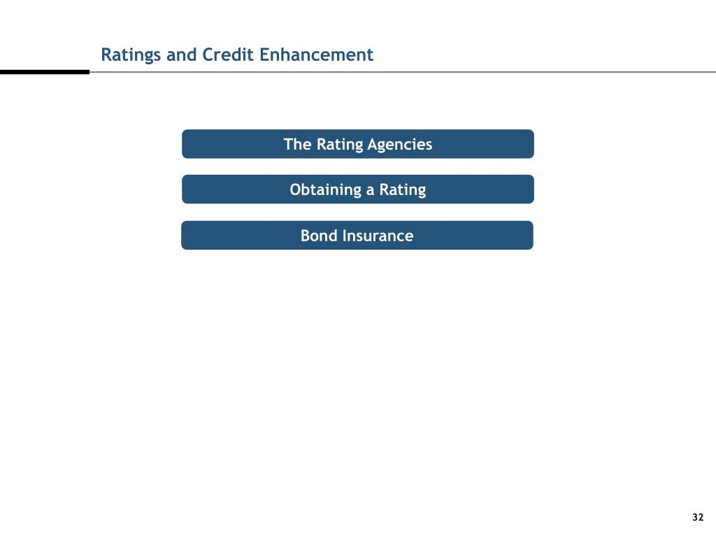 Ratings and Credit Enhancement