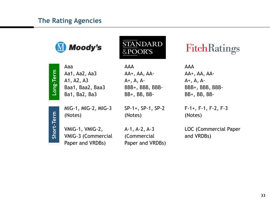 The Rating Agencies