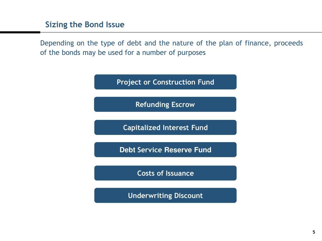 Sizing the Bond Issue